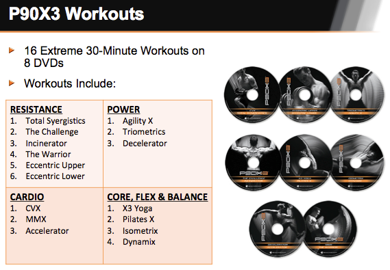 Beach Body and DDP Yoga review – Intense Apex Alpha Male