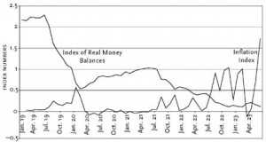 Why you MUST protect your life savings from possible Hyperinflation by guest blogger John T. Reed