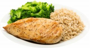 Muscle Building Nutrition 101